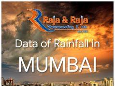 Mumbai Monsoon Rainfall Data 16 June 2020