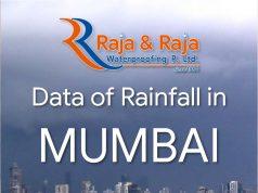 Mumbai Monsoon Rainfall Data 17 June 2020