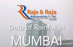 Mumbai Monsoon Rainfall Data 18 June 2020