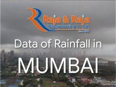 Mumbai Monsoon Rainfall Data 19 June 2020