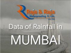 Mumbai Monsoon Rainfall Data 20 June 2020