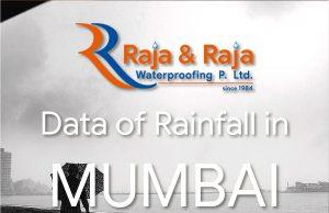 Mumbai Monsoon Rainfall Data 21 June 2020