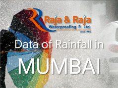 Mumbai Monsoon Rainfall Data 22 June 2020