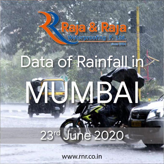 Mumbai Monsoon Rainfall Data 23 June 2020