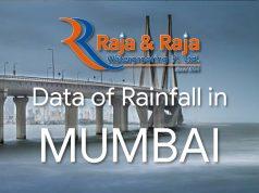 Mumbai Monsoon Rainfall Data 24 June 2020